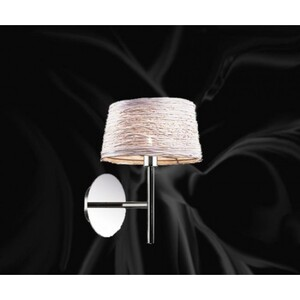 Бра Ideal Lux BASKET AP1 82493